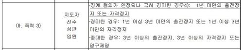 故최숙현 관련 공정위, 가해감독·선수 출석요구…영구제명 가능