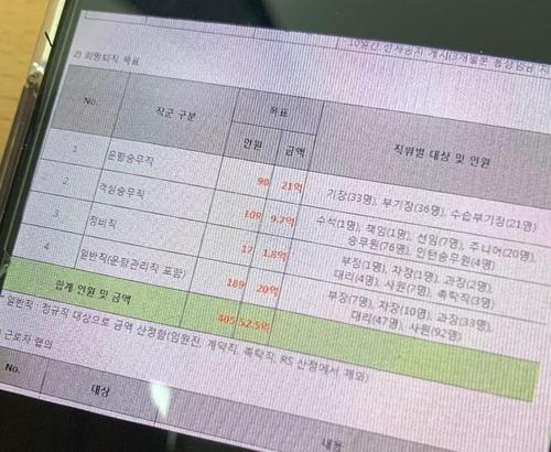 """이스타 주총 또 무산…노조 """"제주항공, 희망퇴직 규모도 제시"""""""