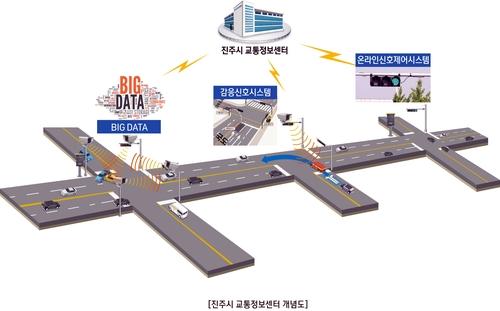 진주시, 인공지능·빅데이터 기반 스마트 도시 선두 주자 나선다
