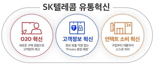 """""""온라인 주문하면 직원이 직접 방문"""" SKT, 3대 '유통혁신' 선언"""