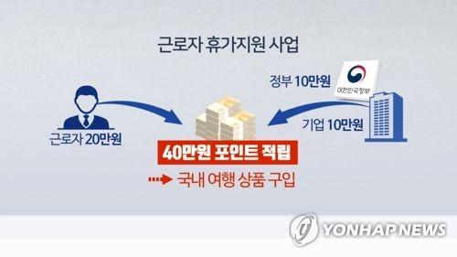동남권광역관광본부 근로자 휴가비 5만∼20만원씩 지원