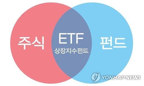 """거래소 """"소규모 ETF 3종목 내달 4일 상장폐지"""""""