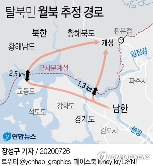 """김정은, 특급경보 발령…""""코로나의심 탈북민 분계선 통해 월북""""(종합3보)"""