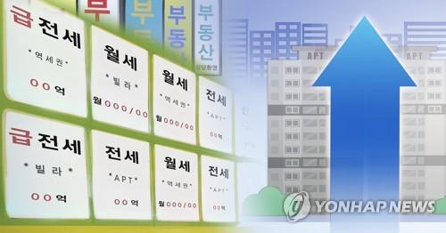 '임대차 3법' 속도 내자 더 빨리 뛰는 전셋값…전세물건 품귀(종합)