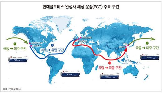 현대글로비스, 유럽에서 중국까지 '벤틀리'·'포르쉐' 실어 나른다
