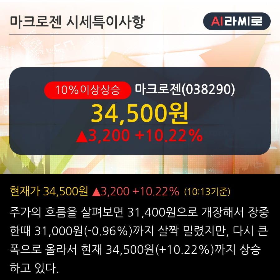'마크로젠' 10% 이상 상승, 주가 20일 이평선 상회, 단기·중기 이평선 역배열