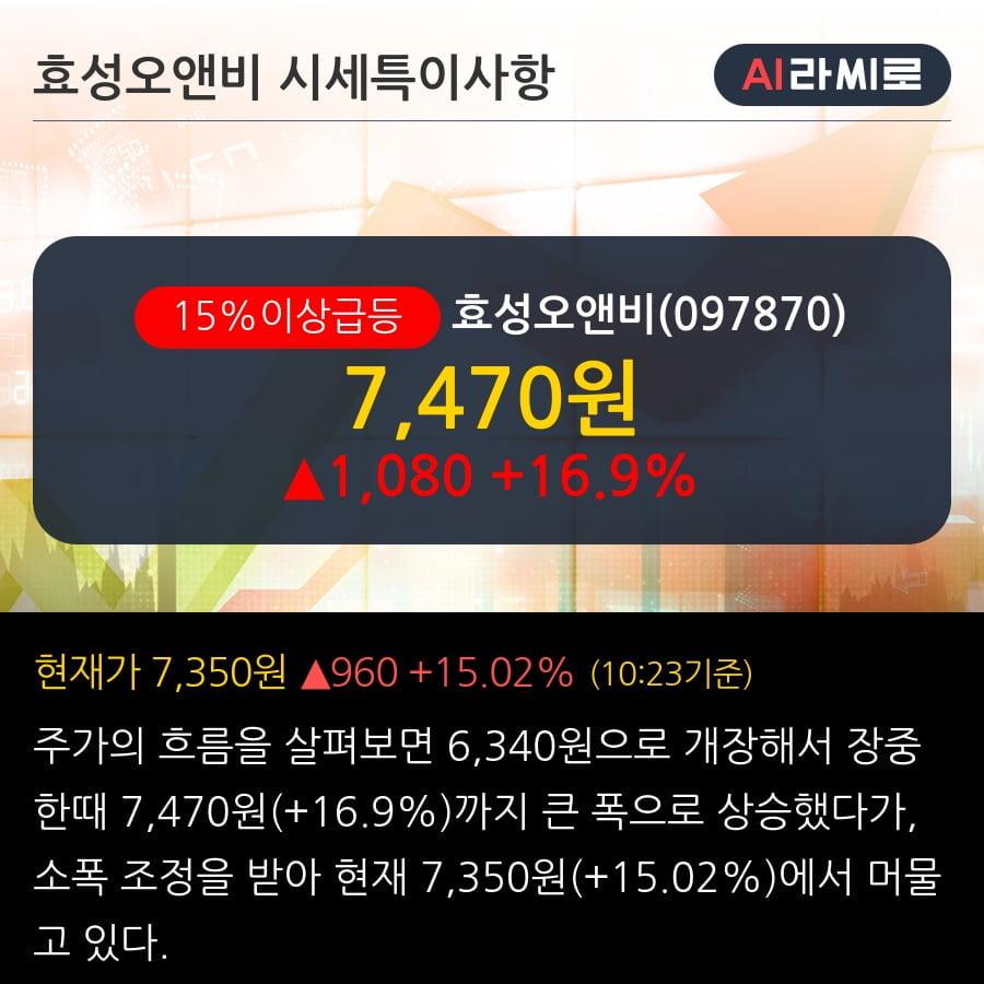 '효성오앤비' 15% 이상 상승, 주가 상승세, 단기 이평선 역배열 구간