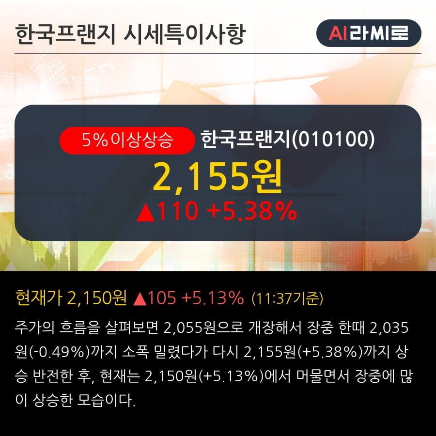 '한국프랜지' 5% 이상 상승, 전일 종가 기준 PER 3.5배, PBR 0.3배, 저PER