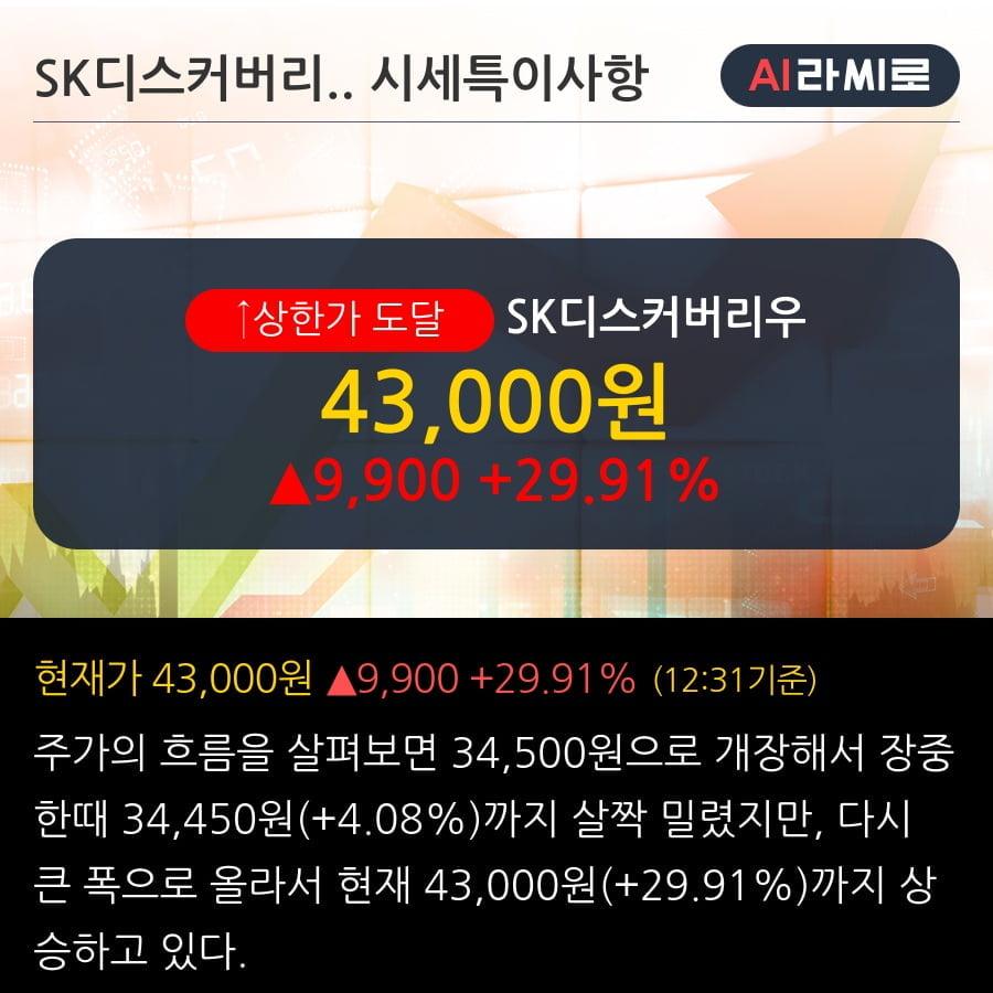 'SK디스커버리우' 상한가↑ 도달, 단기·중기 이평선 정배열로 상승세