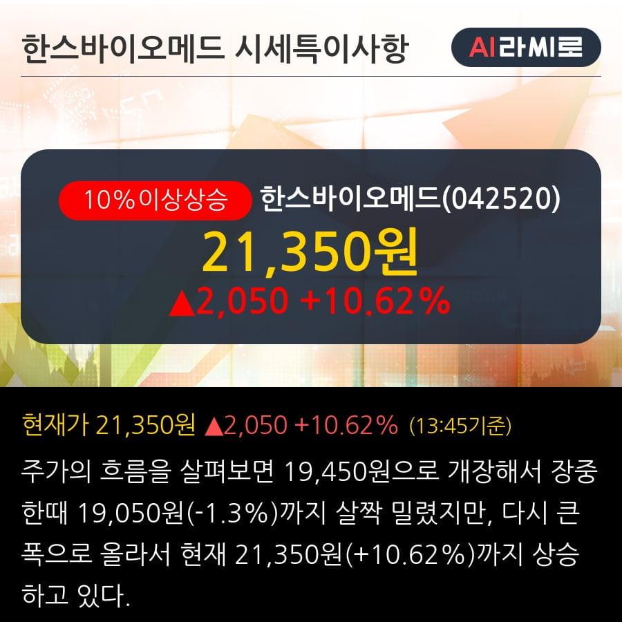 '한스바이오메드' 10% 이상 상승, 주가 상승세, 단기 이평선 역배열 구간