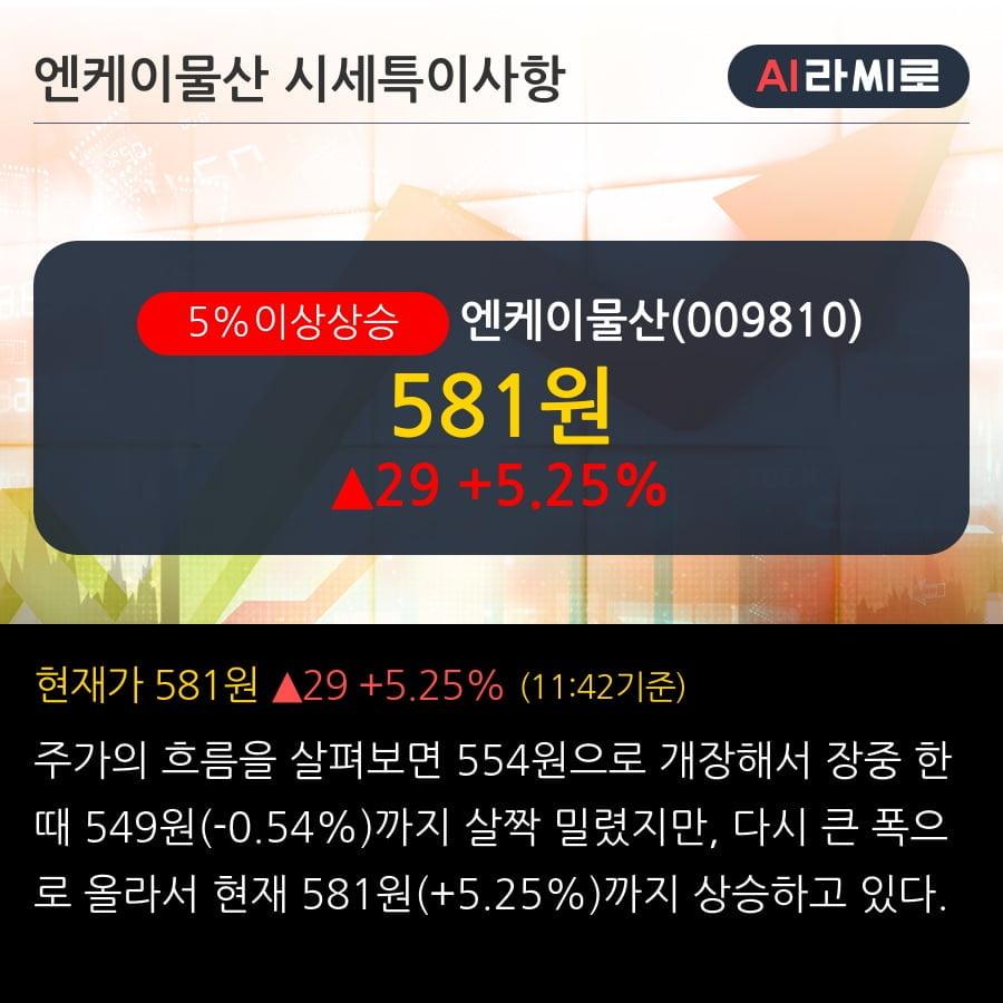 '엔케이물산' 5% 이상 상승, 주가 5일 이평선 상회, 단기·중기 이평선 역배열