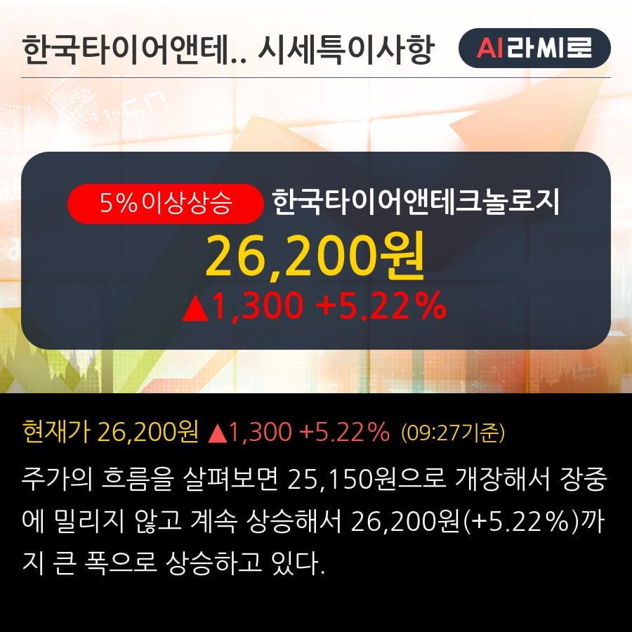 '한국타이어앤테크놀로지' 5% 이상 상승, 단기·중기 이평선 정배열로 상승세