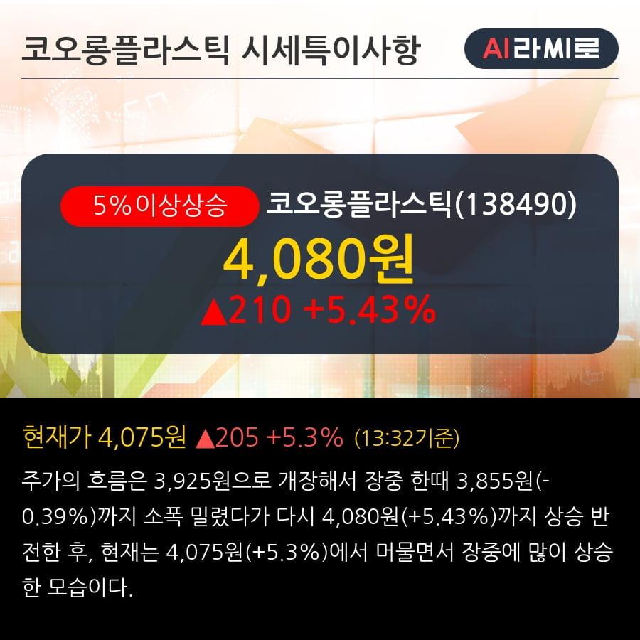 '코오롱플라스틱' 5% 이상 상승, 주가 상승세, 단기 이평선 역배열 구간