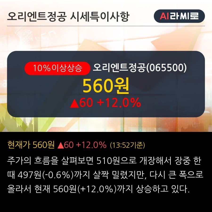 '오리엔트정공' 10% 이상 상승, 단기·중기 이평선 정배열로 상승세