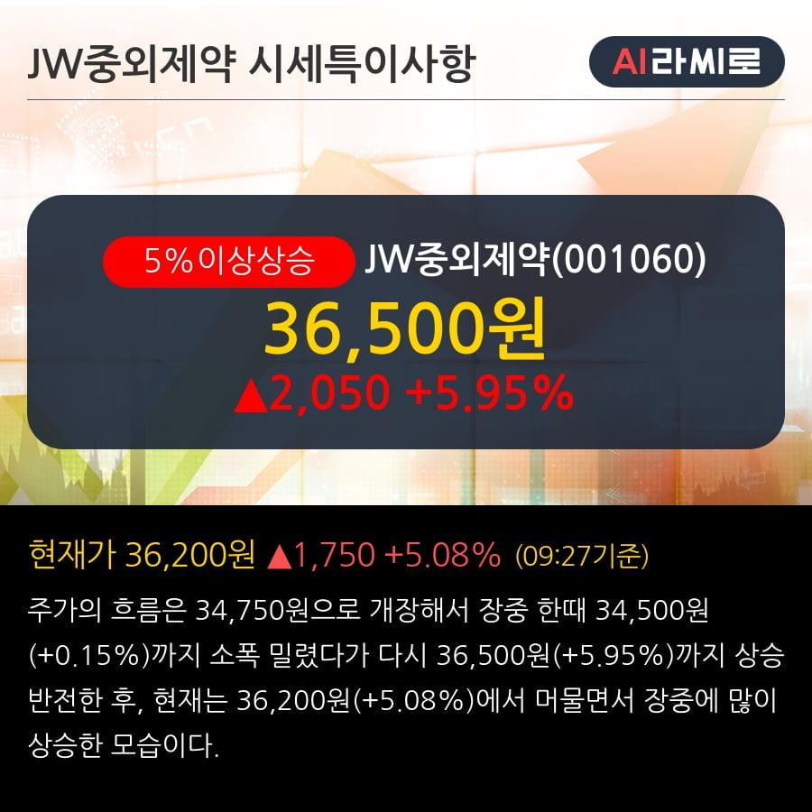 'JW중외제약' 5% 이상 상승, 주가 상승세, 단기 이평선 역배열 구간