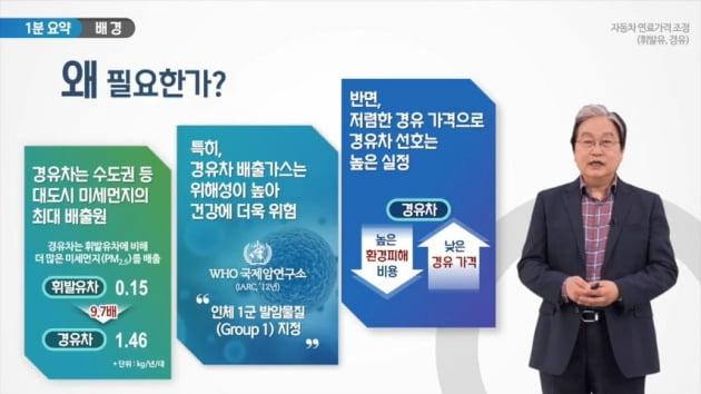 '경유세 인상' 다시 공론화…기후환경회의 이어 국회 예산처도
