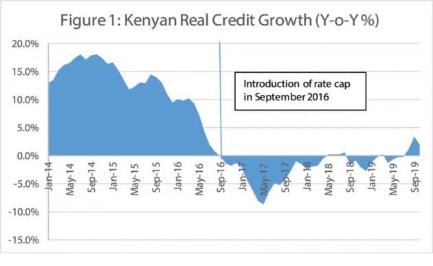 [여기는 논설실] 이재명의 10% 이자율 상한…케냐에선 이미 실패했다