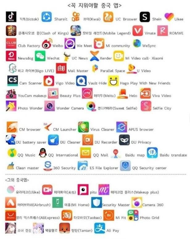 최근 누리꾼 사이에서는 '꼭 지워야 할 중국 앱' 목록이 급속도로 확산되고 있다. 이미지=온라인 커뮤니티 캡처
