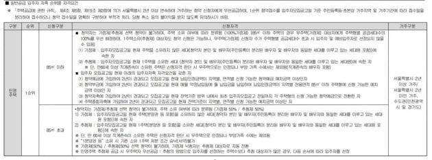 '168대1' 강남아파트…공급 확대 외 해결책 없다 [여기는 논설실]