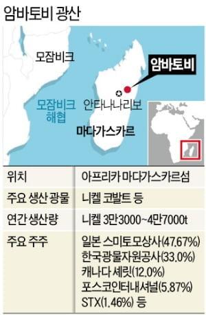 테슬라도 니켈 확보전 나섰는데, 한국은 왜 니켈 광산을 팔까 [최만수의 전기차 배터리 인사이드]
