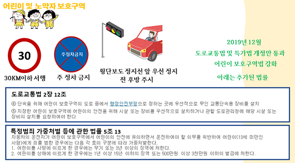 '갈까, 말까? 이럴 땐 어떡하지?' 2000년대생들을 위한 초보 면허 안전 운전 가이드