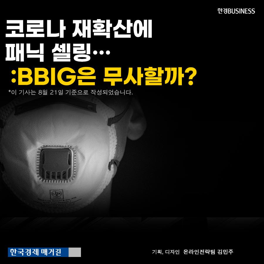 [카드뉴스] 코로나 재확산에 패닉 셀링… BBIG은 무사할까?