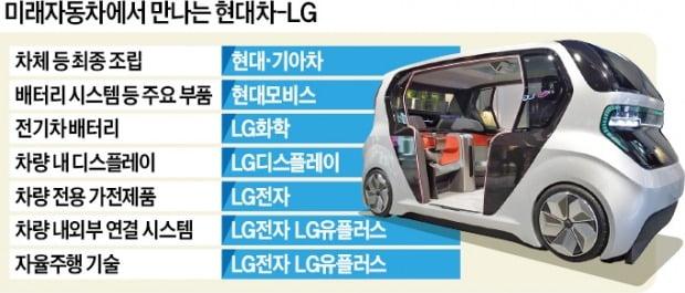 [단독] 현대차·LG, '미래車 혁신' 손 잡았다…첨단家電 품은 '바퀴 달린 집'