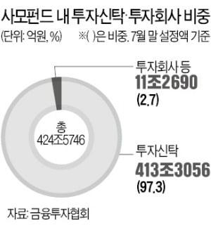 """금투협 """"예탁원에 면책해 준 적 없다""""…옵티머스펀드 관리 책임 논란 재점화"""
