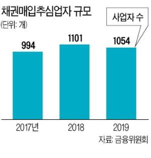 채권추심, 대부업과 겸영 금지…업체 600여곳 사라질 듯