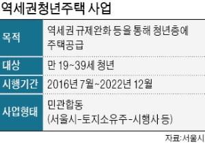 역세권 청년주택 '정책 엇박자'…공급 '빨간불'