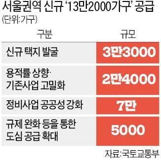 """경실련 """"8·4대책은 투기 조장책…홍남기·김현미 교체해야"""""""
