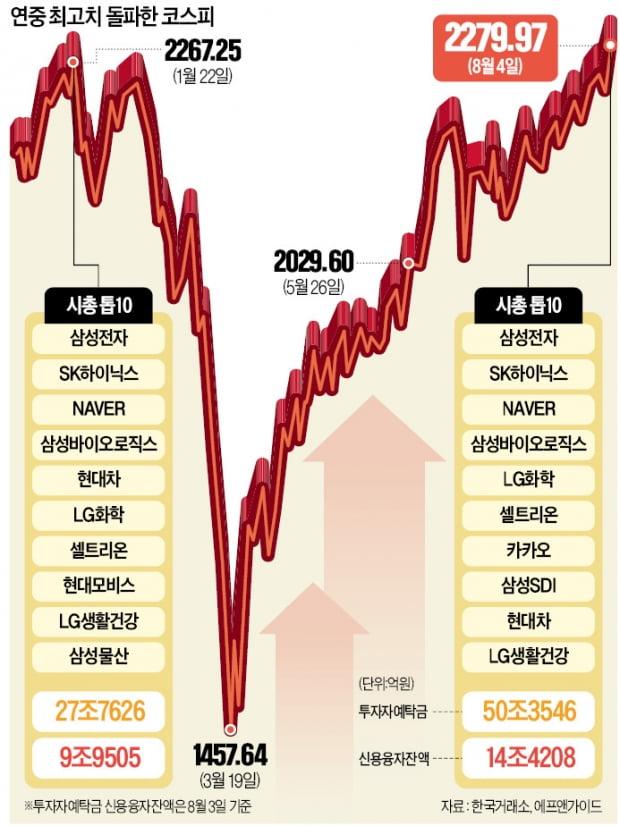 개미군단이 이끈 '역대급 반전'…BBIG 올해 85% ↑