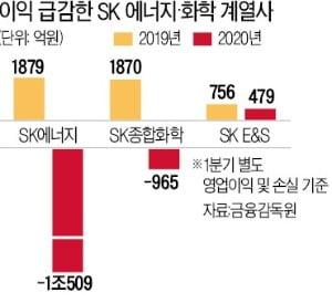 '타이밍 고심하는' SK 계열사 사명 변경