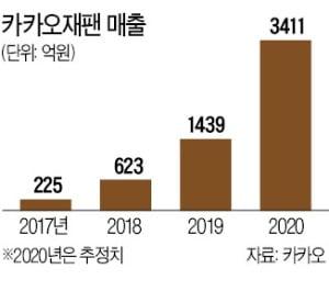 """만화왕국 日 점령한 카카오…""""압도적 1위 되겠다"""""""