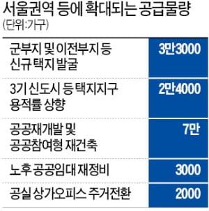 """수도권 13만가구 공급한다지만…""""지자체 반발이 걸림돌"""""""
