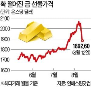 경기회복 시그널?…커피·설탕값 뛰고 金 2000달러 붕괴