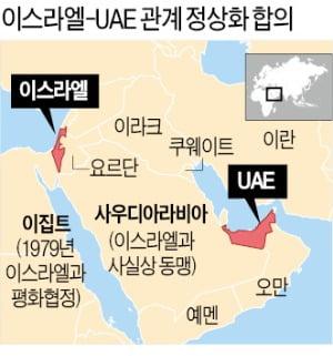 '49년 敵' 이스라엘-UAE 수교 합의