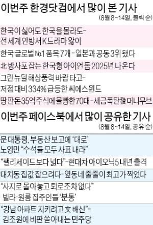 """[클릭! 한경] 문 대통령 부동산 보고받고 '대로'…""""이제서야? 실망"""" """"전국민이 대로"""""""