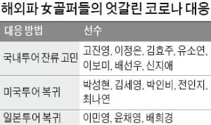 박성현, 10개월 긴 잠 깨고 1위 탈환 '정조준'