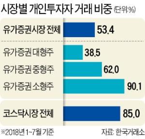 """""""모든 종목 공매도 금지 6개월 연장"""""""