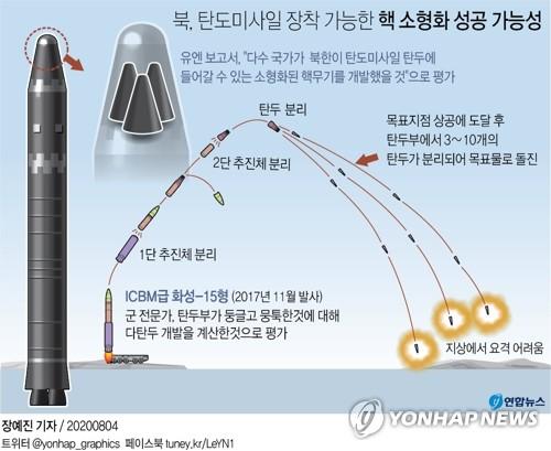 """유엔 전문가패널 """"북한 '핵탄두 소형화' 성공 가능성""""(종합2보)"""