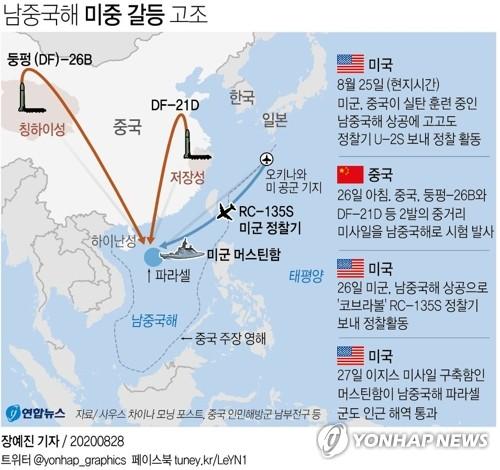 美미사일 구축함 남중국해 항해…미중, 사흘째 날 선 신경전(종합)