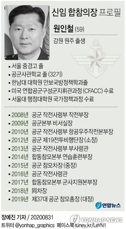 """합참의장에 원인철 공군총장 내정…""""합동성·전작권 추진 최선""""(종합3보)"""