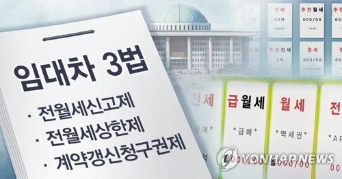 """""""임대차법 반대 49.5%, 찬성 43.5%…비수도권도 반대 높아"""""""