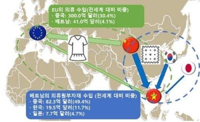 """""""앞으로 한국에 큰 기회 온다""""…파격 전망"""
