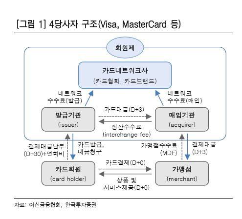 [주코노미TV] 현금 없는 사회 최대 수혜주? 비자 vs 페이팔