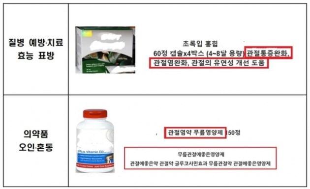 식품 광고 위반 사례 [사진=식품의약품안전처 제공]