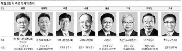 국제통상·인문학·환경까지…'싱크탱크' 역량 키우는 로펌