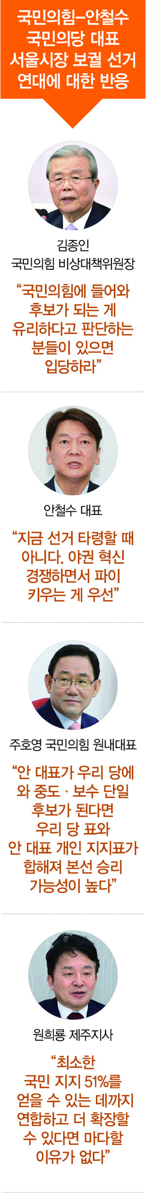 """[홍영식의 정치판] '국민의힘 서울시장'으로 출마, 안철수 """"내용·명분 중요"""""""