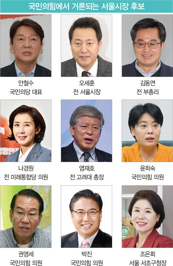 """[홍영식의 정치판] 오세훈 """"서울시장 출마 뜻 없다…바로 대선으로 간다"""""""